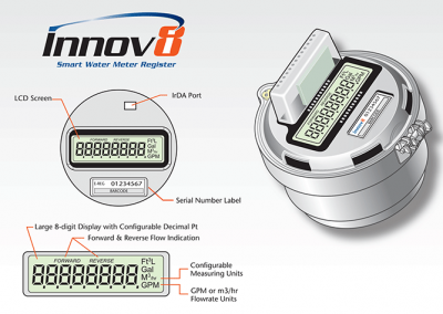 Color Illustration: Innov8 Smart Water Meter