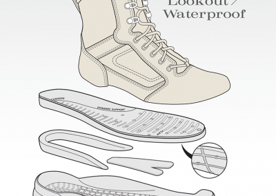 "Product Illustration: ""Lookout"" hiking boots by Danner"