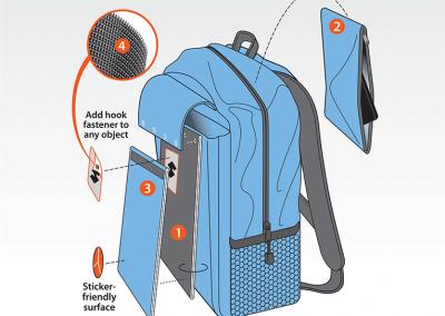 Color Illustration: Slick Slate Knapsacks