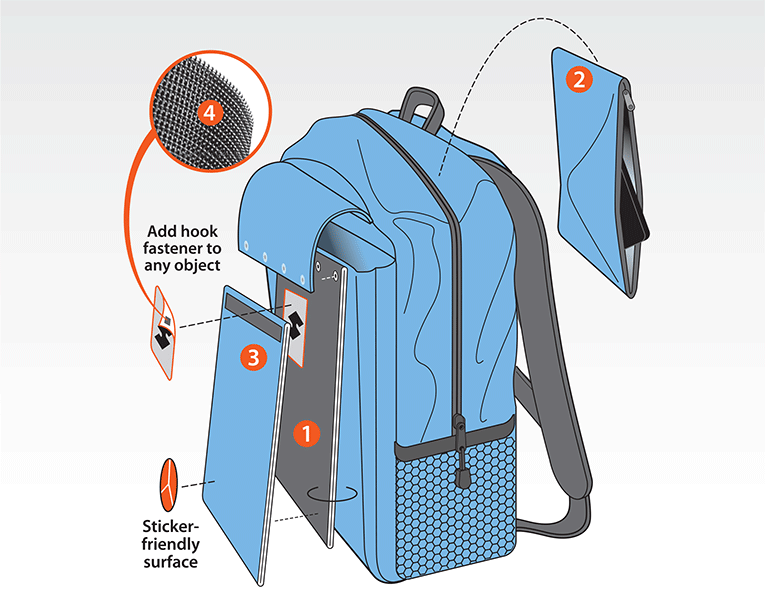 Color Illustration: Slick Slate Knapsacks