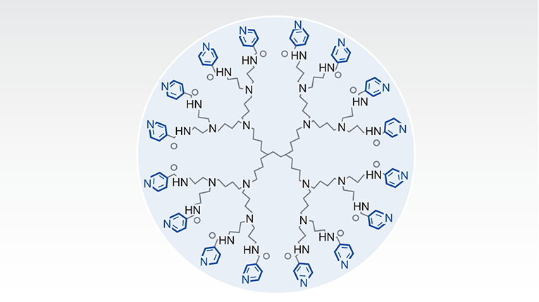 Diagram: Nano Structures